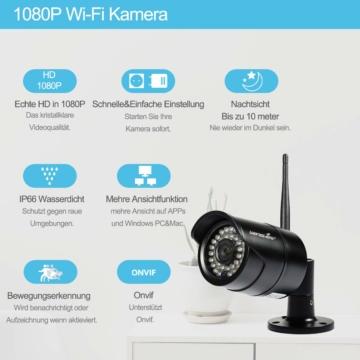 Wansview 1080p Außen - Bild 3