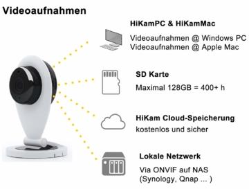 HiKam S6 - Bild 7