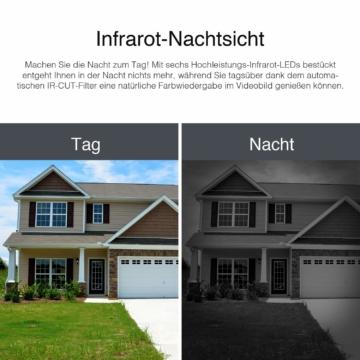 INSTAR IN-9020 - Bild 4